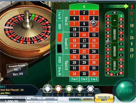 Roulette martingale simulation